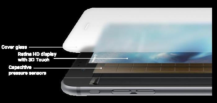3D Touch Layers Sensor