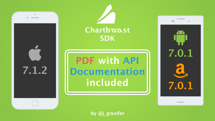 Chartboost SDK Extension Header